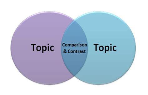 Comparison Paper - NUR 408 - Research Paper Example